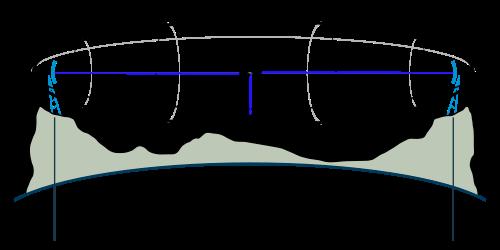 Fresnel ilustracja
